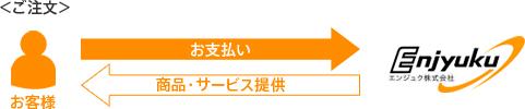 items_01