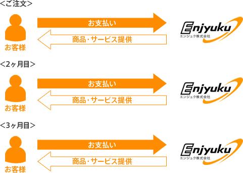 items_02